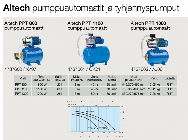 Pumppuautomaatti Altech PPT 800/22L