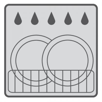 Kylpyhuonetarvikesetti Ridder Touch valkoinen 5 osaa