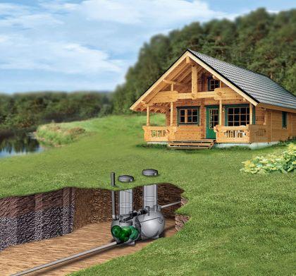 Jätevesijärjestelmä Wavin BioRami 500 Harmaavesipuhdistamo