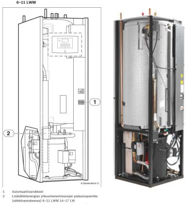 Maalämpöpumppu Bosch Compress 5000 LW/M 11kW varaajalla