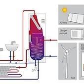 Sähkökattila Jäspi Ecowatti 13 kW HYBRID