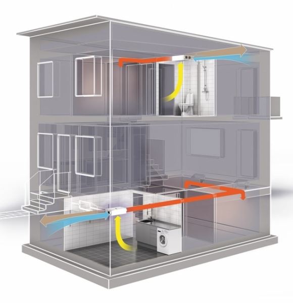 Asennuspaketti Pax Ventilation system kit, sisänurkka