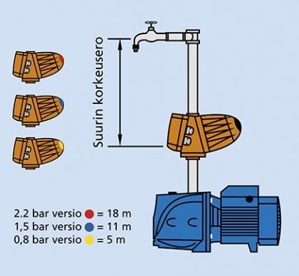 Vesiautomaatti ISKU_JET 1 RP vesiautomaatti
