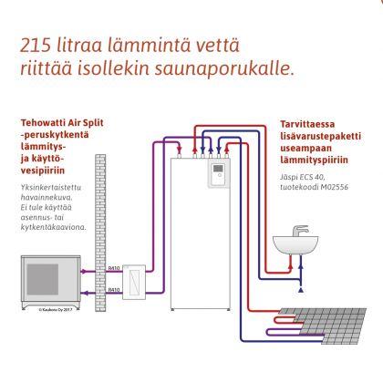 Ilma-vesilämpöpumppu Jäspi Tehowatti Air Split 12 kW