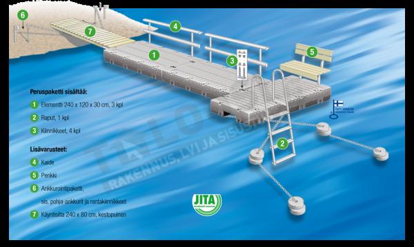 Laituri Toriseva-ankkurointijärjestelmä