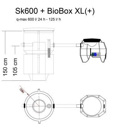 Harmaavesisuodatuspaketti Raita BioBox XL+ ja Saostuskaivo SK600