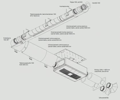 Asennuspaketti Pax Ventilation system kit, ulkoseinä