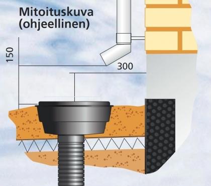 Merika Grande rännikaivo 110 mm
