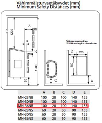 Sähkökiuas Mini 3,6kW ,kiinteä ohjauskeskus