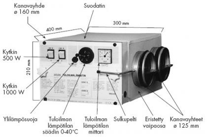 Vallox tuloilmalämmitin 500 W + 1000 W