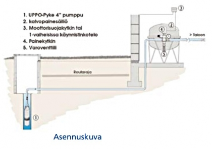 Lohja KPSV vesiöosa kalvopainesäiliö automatiikalla 50 l 10 bar