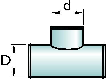 Ilmastointi T 125-100