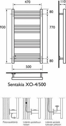Sentakia pyyhekuivain XO-4/500 oikea